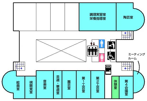 3Fフロアマップ|米沢市すこやかセンター